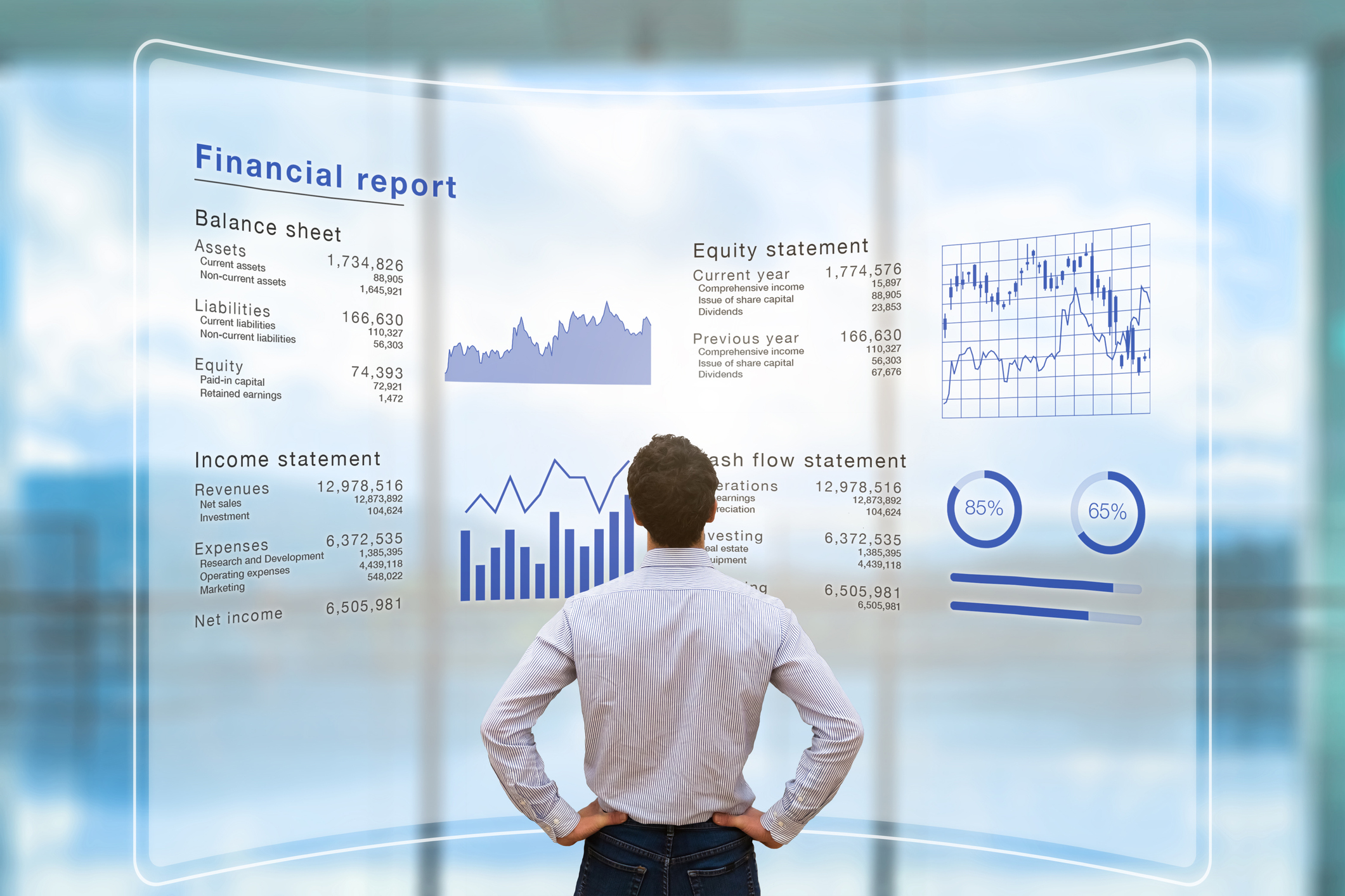 Part-Time CFO Services Can Help Your Company With Financial Forecasting